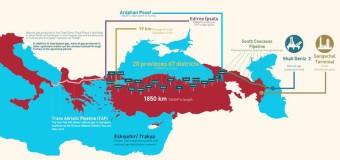 Turchia e Russia senza partnership energetica