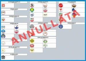FAc simile scheda elezioni a Sindaco di Roma primo turno giugno 2016