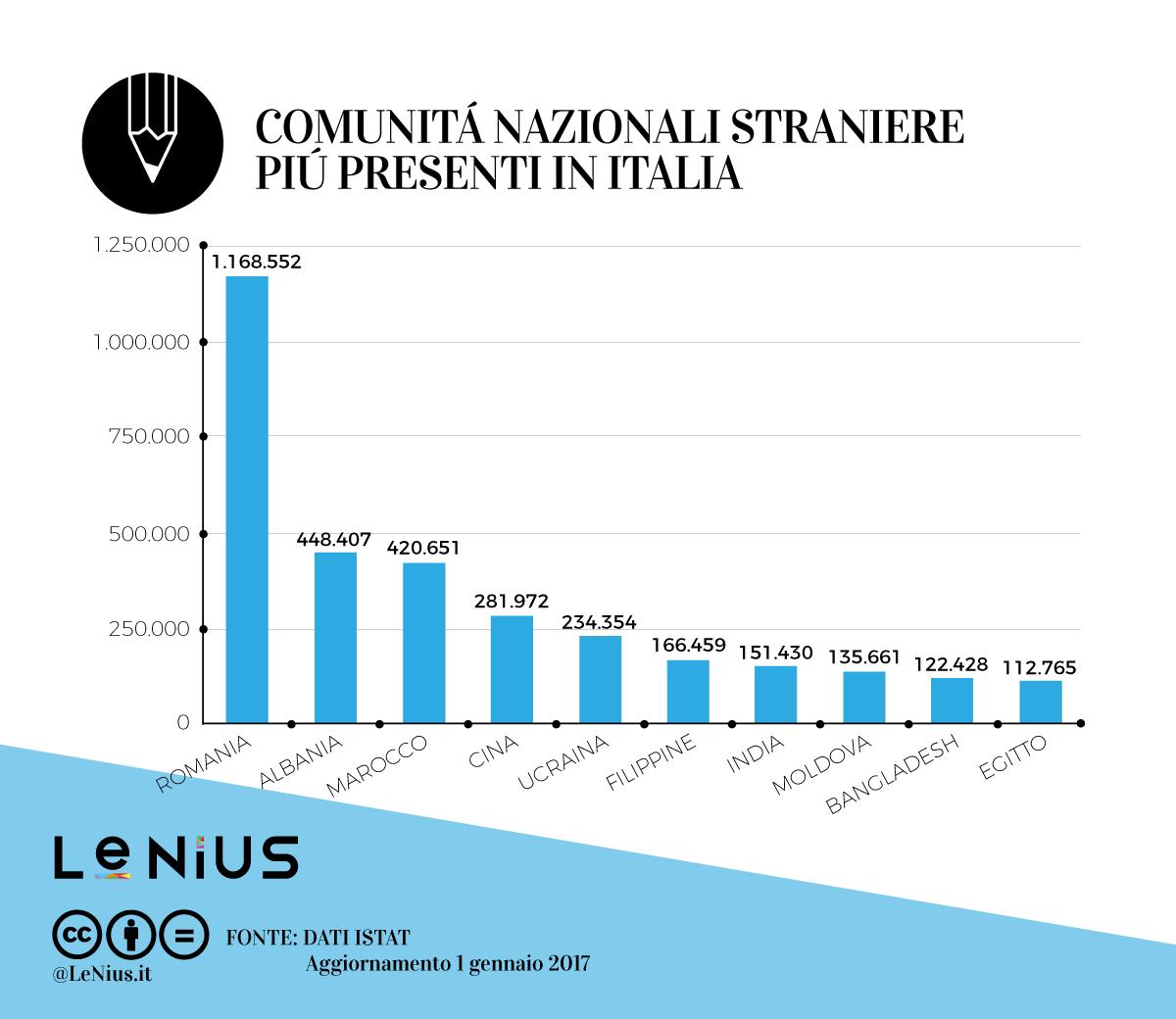Putin usa salvini per distruggere l 39 italia e l 39 europa for Numero di politici in italia