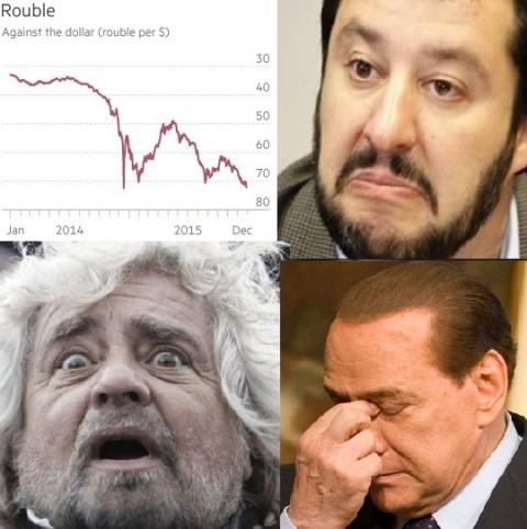 Crollo rublo Grillo Salvini Berlusconi preoccupati