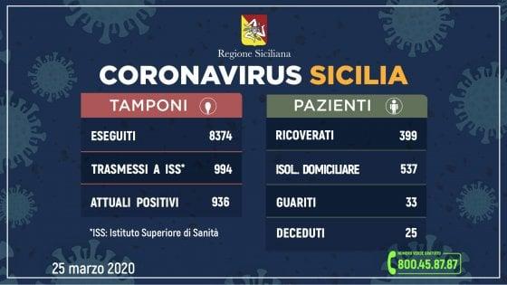 Coronavirus in Sicilia dati ufficiali 25 marzo 2020